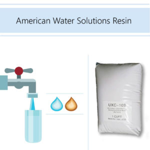 American Water Solutions Resin - Best Resin with Strong Acidic Properties