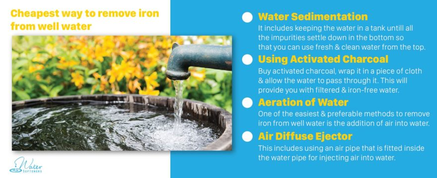 Cheapest Method to Remove Iron from Well Water