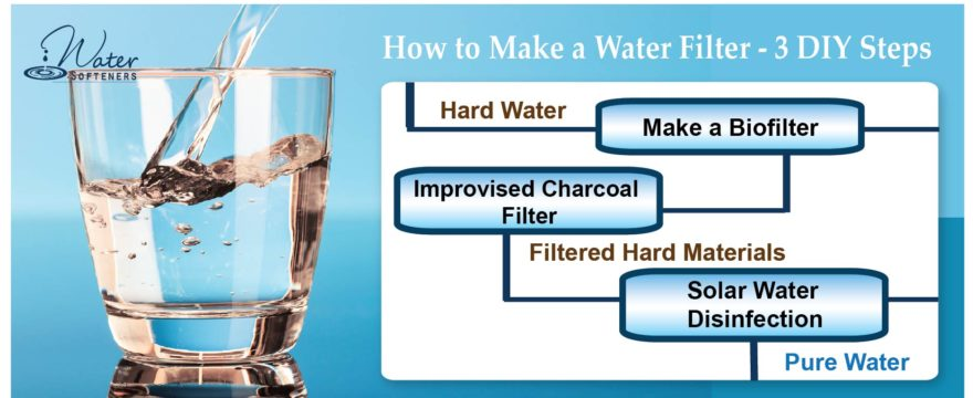 What Is a Water Filter