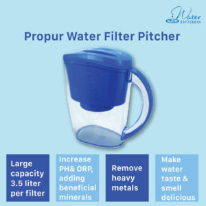 Best Water Filter Pitcher for Home