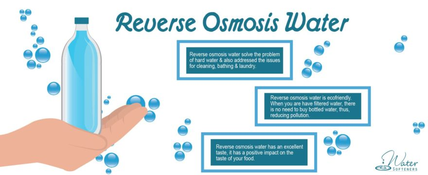 What Is Reverse Osmosis Water
