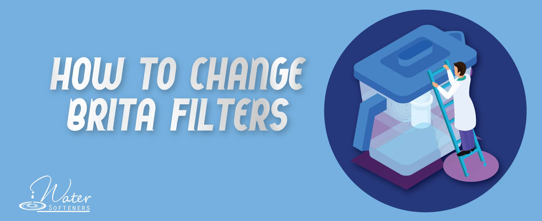 How to change Brita filters