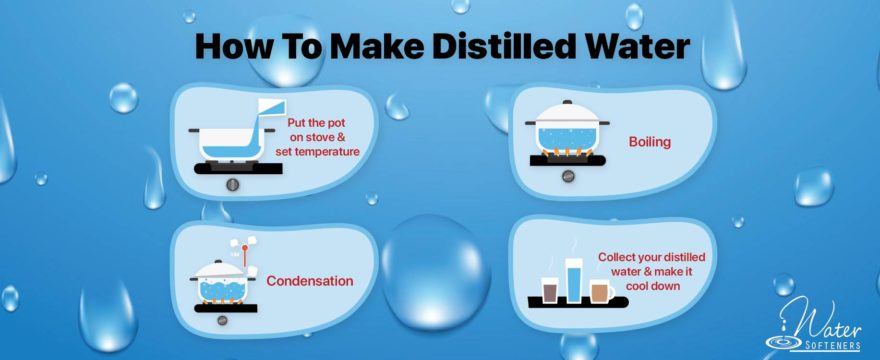How to make distilled water – Using Bottle or from Rain Water